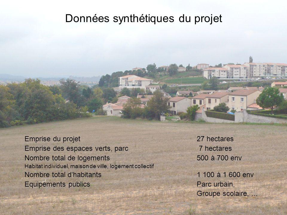 Données synthétiques du projet Emprise du projet 27 hectares Emprise des espaces verts, parc 7 hectares Nombre total de logements500 à 700 env Habitat