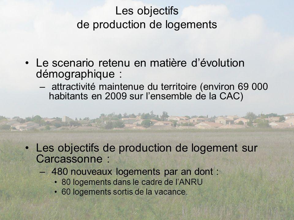 Les objectifs de production de logements Le scenario retenu en matière dévolution démographique : – attractivité maintenue du territoire (environ 69 0