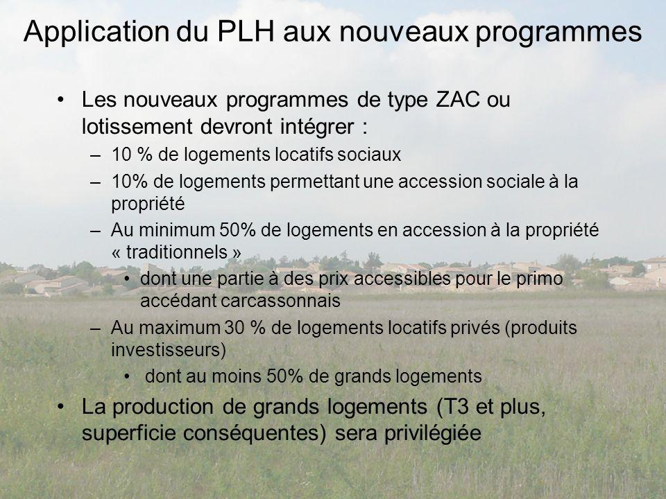 Application du PLH aux nouveaux programmes Les nouveaux programmes de type ZAC ou lotissement devront intégrer : –10 % de logements locatifs sociaux –