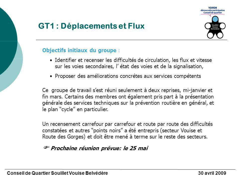 GT1 : Déplacements et Flux Ce groupe de travail sest réuni seulement à deux reprises, mi-janvier et fin mars.