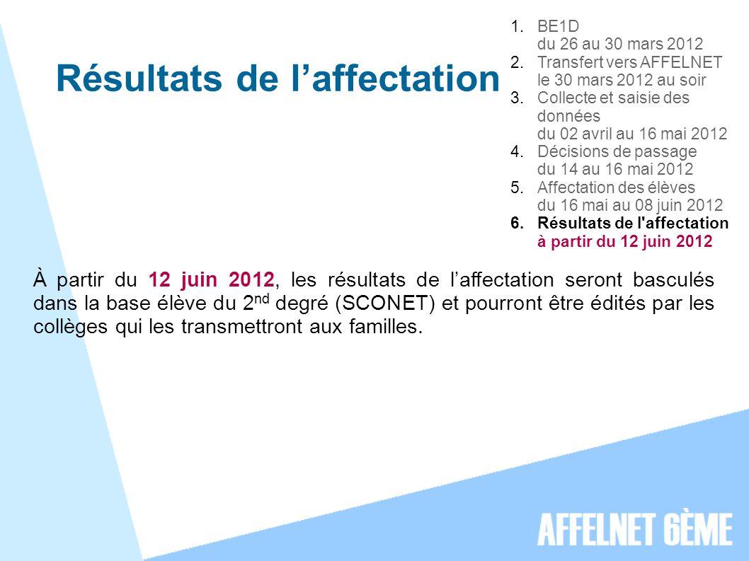 Résultats de laffectation À partir du 12 juin 2012, les résultats de laffectation seront basculés dans la base élève du 2 nd degré (SCONET) et pourront être édités par les collèges qui les transmettront aux familles.