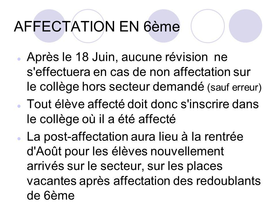 AFFECTATION EN 6ème Après le 18 Juin, aucune révision ne s'effectuera en cas de non affectation sur le collège hors secteur demandé (sauf erreur) Tout