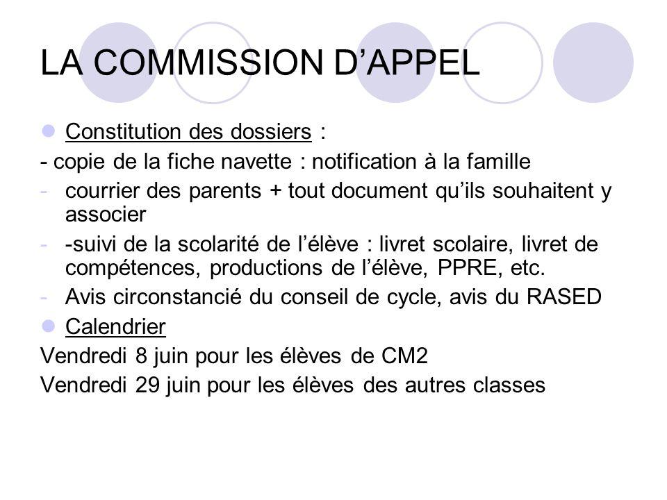 LA COMMISSION DAPPEL Constitution des dossiers : - copie de la fiche navette : notification à la famille -courrier des parents + tout document quils s