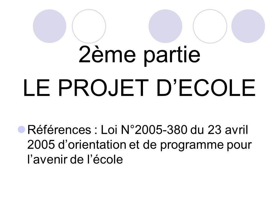 2ème partie LE PROJET DECOLE Références : Loi N°2005-380 du 23 avril 2005 dorientation et de programme pour lavenir de lécole