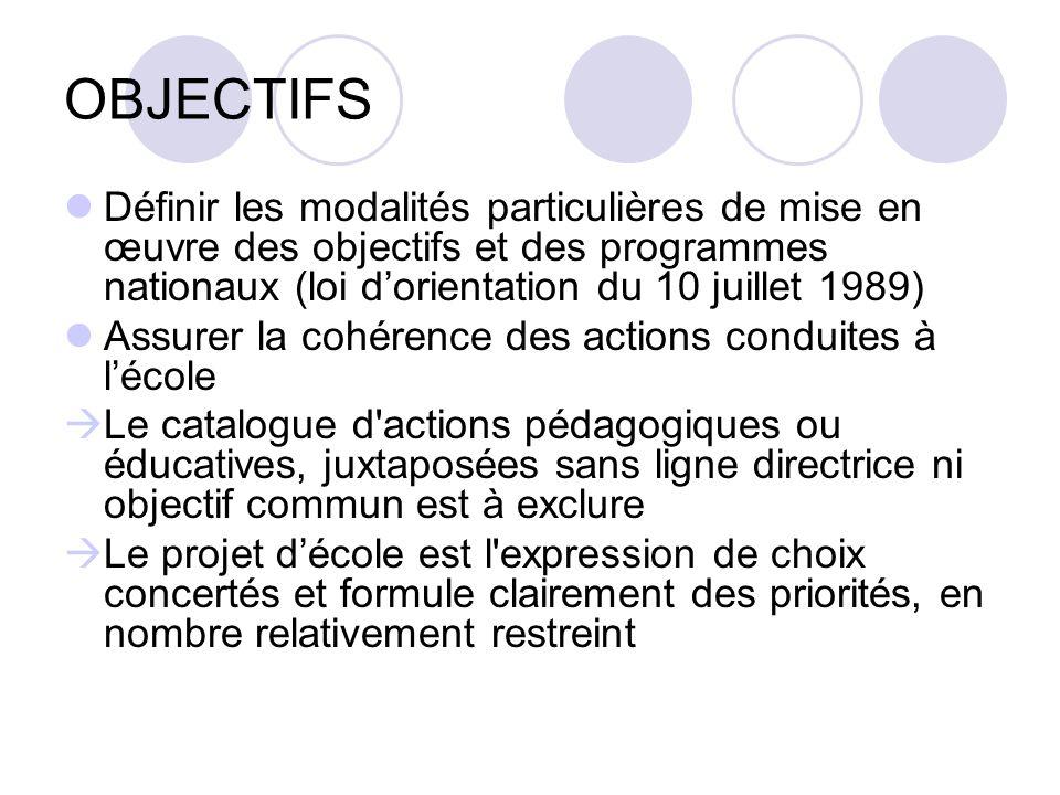 OBJECTIFS Définir les modalités particulières de mise en œuvre des objectifs et des programmes nationaux (loi dorientation du 10 juillet 1989) Assurer
