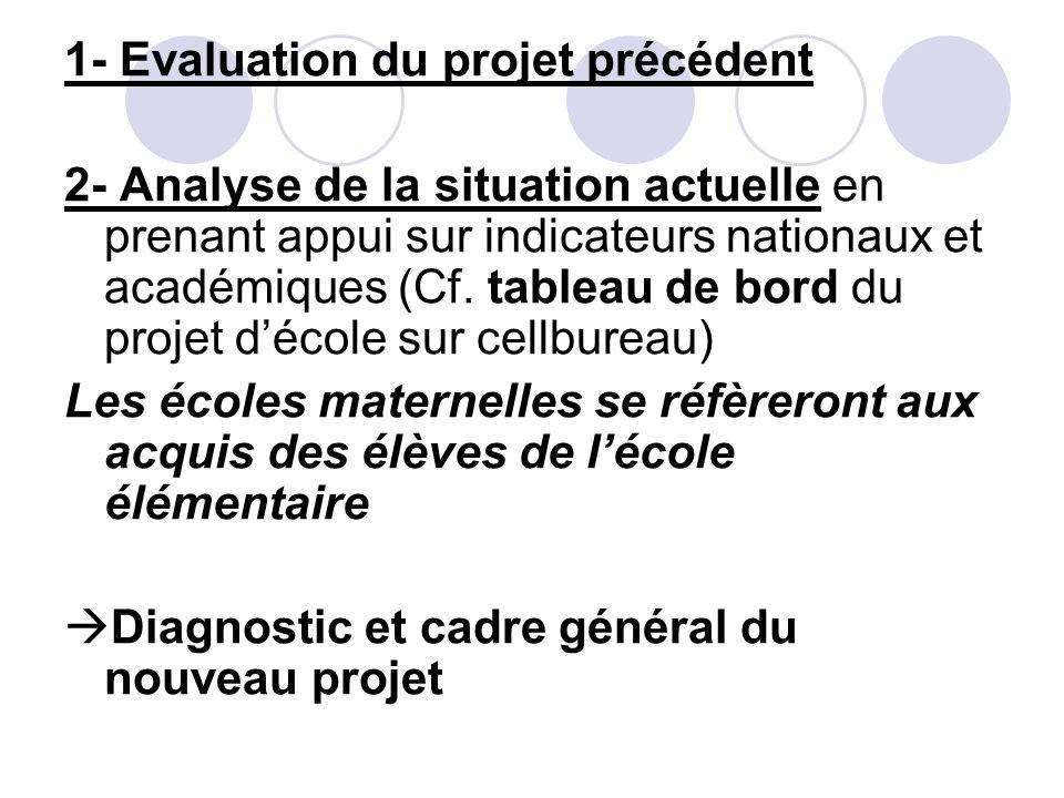 1- Evaluation du projet précédent 2- Analyse de la situation actuelle en prenant appui sur indicateurs nationaux et académiques (Cf. tableau de bord d