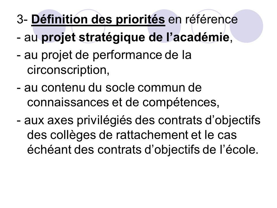 3- Définition des priorités en référence - au projet stratégique de lacadémie, - au projet de performance de la circonscription, - au contenu du socle