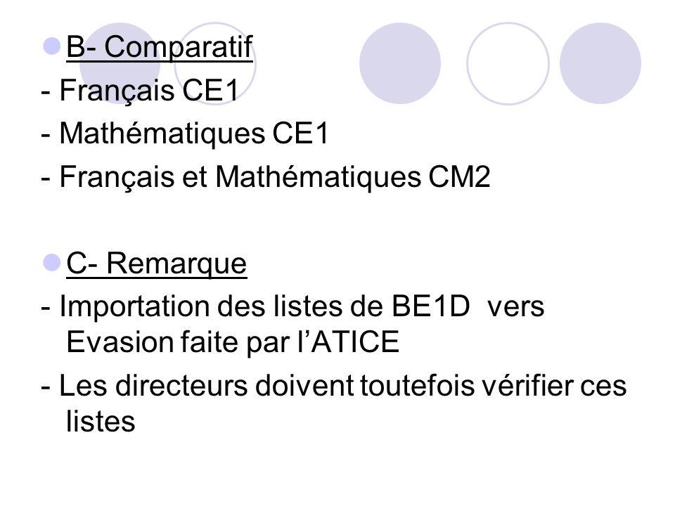 B- Comparatif - Français CE1 - Mathématiques CE1 - Français et Mathématiques CM2 C- Remarque - Importation des listes de BE1D vers Evasion faite par l