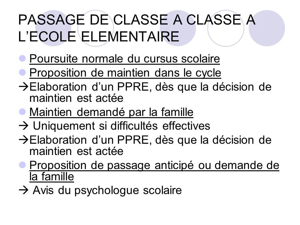 PASSAGE DE CLASSE A CLASSE A LECOLE ELEMENTAIRE Poursuite normale du cursus scolaire Proposition de maintien dans le cycle Elaboration dun PPRE, dès q
