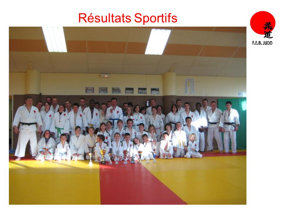 Résultats Sportifs