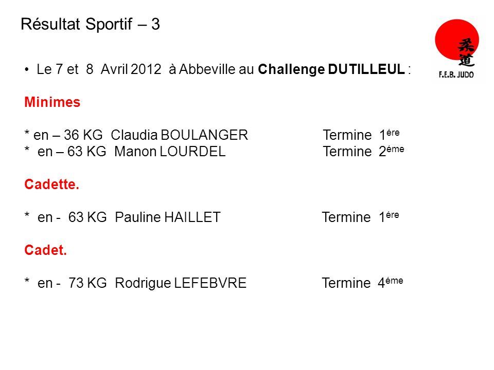 Résultat Sportif – 3 Le 7 et 8 Avril 2012 à Abbeville au Challenge DUTILLEUL : Minimes * en – 36 KG Claudia BOULANGER Termine 1 ére * en – 63 KG Manon