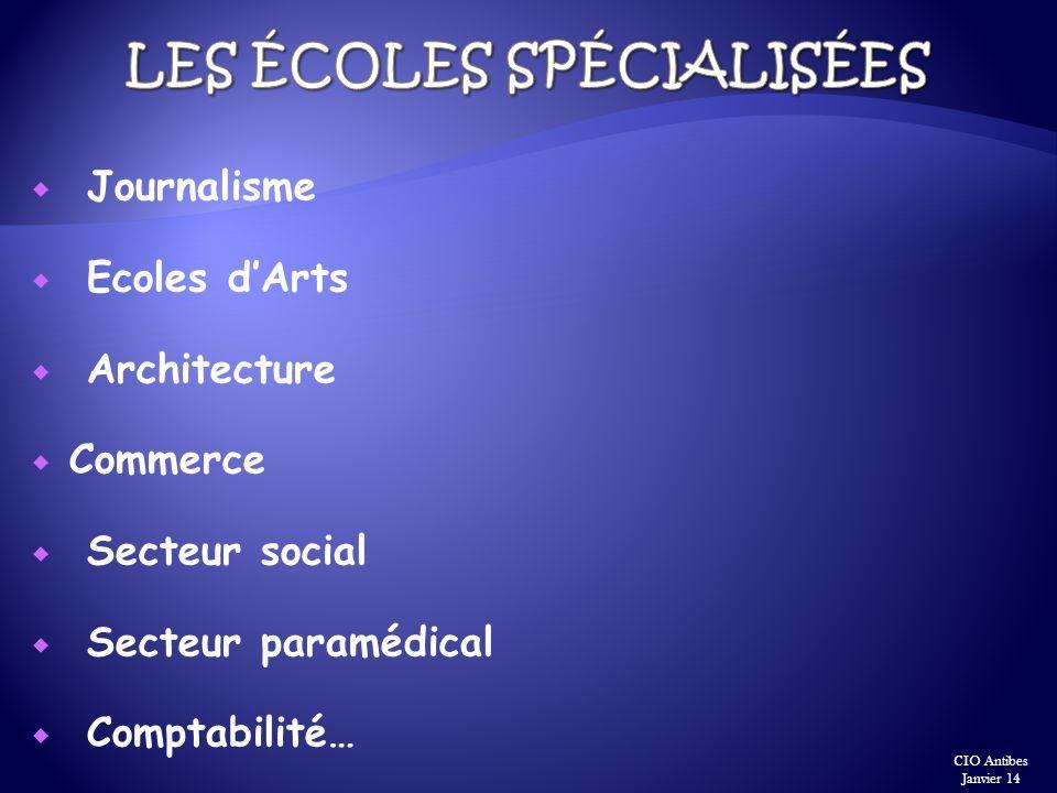 Journalisme Ecoles dArts Architecture Commerce Secteur social Secteur paramédical Comptabilité… CIO Antibes Janvier 14