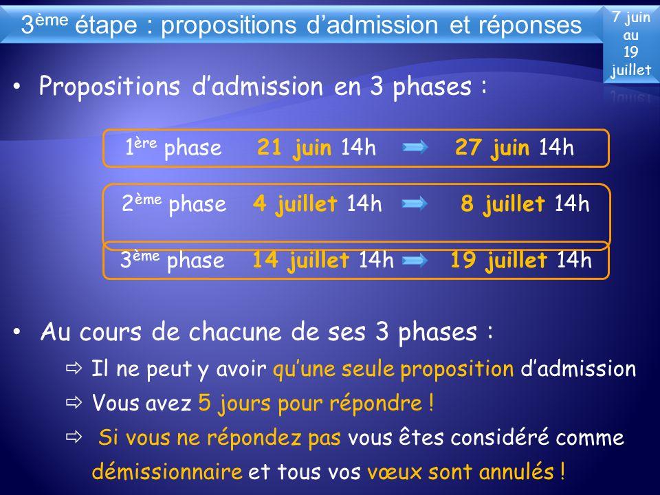 Propositions dadmission en 3 phases : Au cours de chacune de ses 3 phases : Il ne peut y avoir quune seule proposition dadmission Vous avez 5 jours po