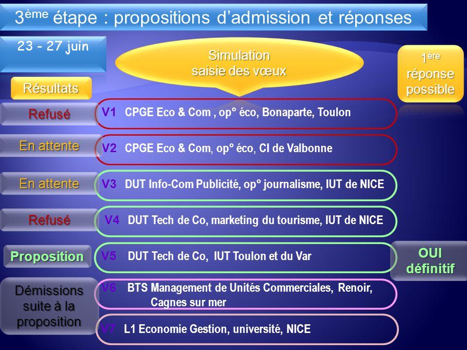 V1 CPGE Eco & Com, op° éco, Bonaparte, Toulon V3 DUT Info-Com Publicité, op° journalisme, IUT de NICE V4 DUT Tech de Co, marketing du tourisme, IUT de