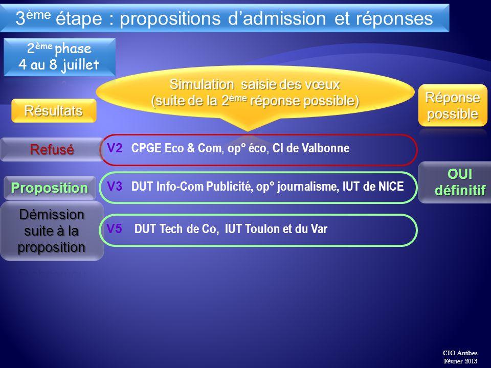 V3 DUT Info-Com Publicité, op° journalisme, IUT de NICE V2 CPGE Eco & Com, op° éco, CI de Valbonne V5 DUT Tech de Co, IUT Toulon et du Var CIO Antibes
