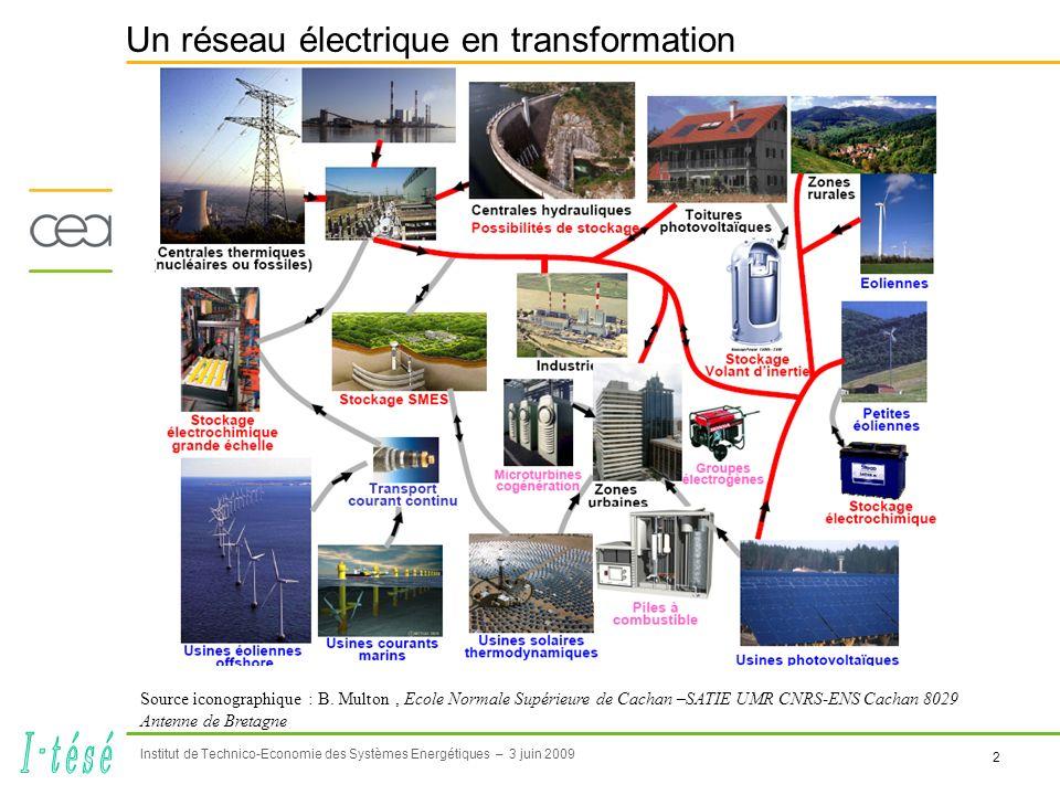 2 Institut de Technico-Economie des Systèmes Energétiques – 3 juin 2009 Un réseau électrique en transformation Source iconographique : B.