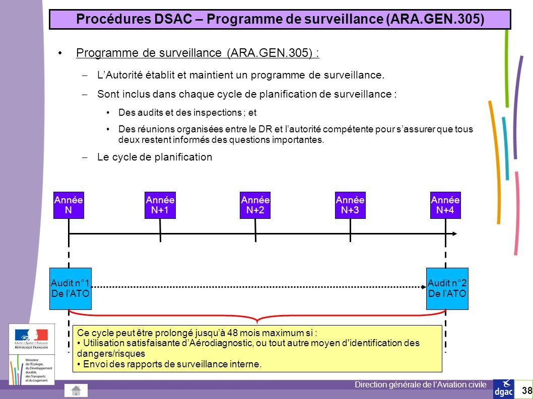 Direction générale de lAviation civile Programme de surveillance (ARA.GEN.305) : – LAutorité établit et maintient un programme de surveillance.