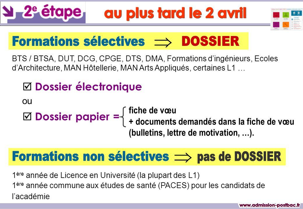Dossier électronique Dossier papier = fiche de vœu + documents demandés dans la fiche de vœu (bulletins, lettre de motivation, …). BTS / BTSA, DUT, DC
