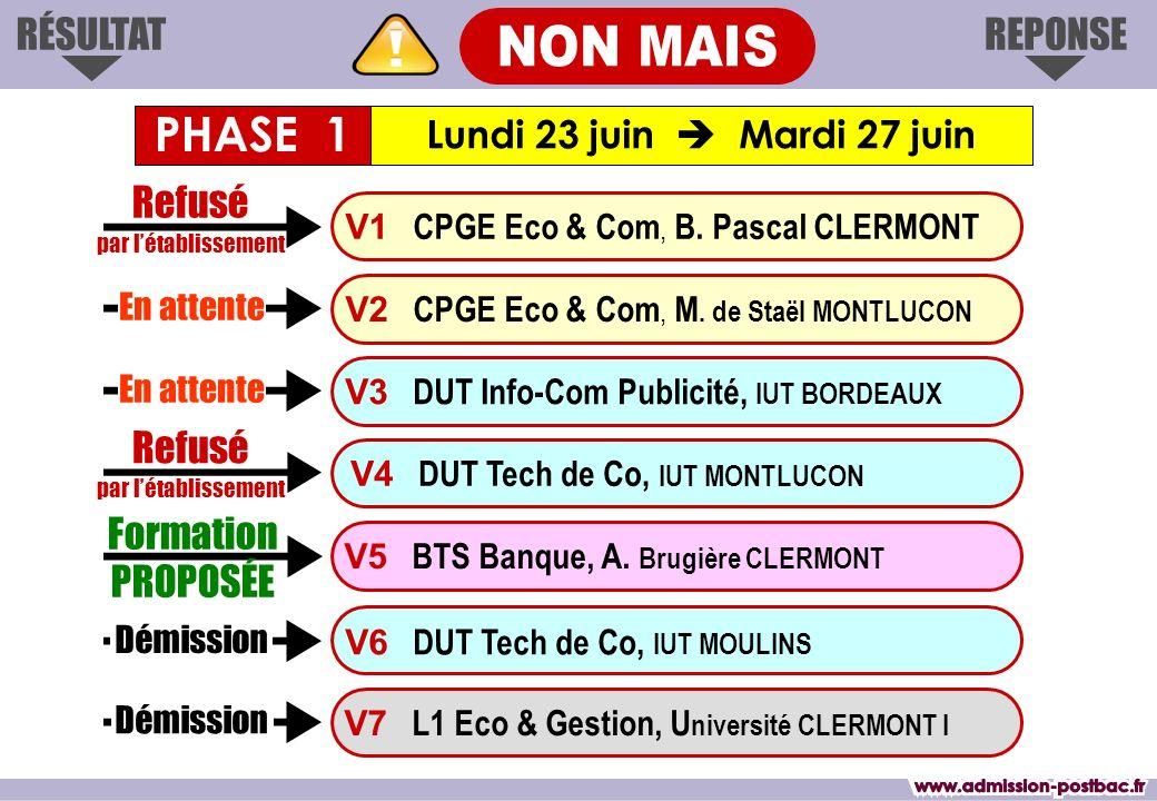 REPONSERÉSULTAT Formation PROPOSÉE V1 CPGE Eco & Com, B. Pascal CLERMONT V3 DUT Info-Com Publicité, IUT BORDEAUX V4 DUT Tech de Co, IUT MONTLUCON V6 D