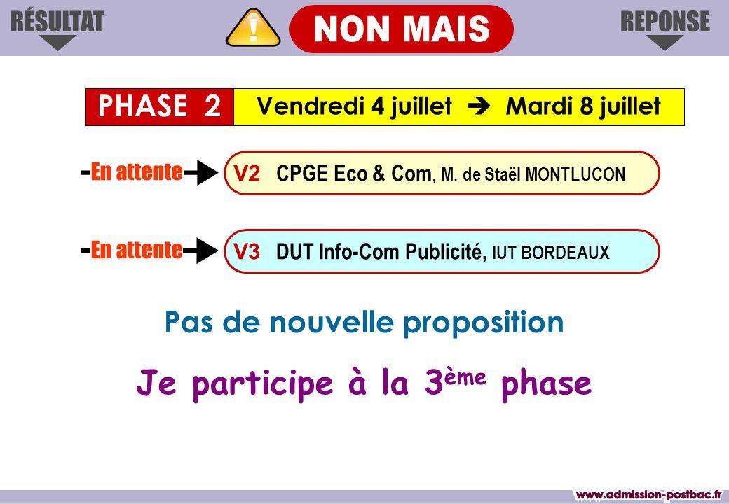 Je participe à la 3 ème phase Vendredi 4 juillet Mardi 8 juillet PHASE 2 REPONSERÉSULTAT V3 DUT Info-Com Publicité, IUT BORDEAUX V2 CPGE Eco & Com, M.