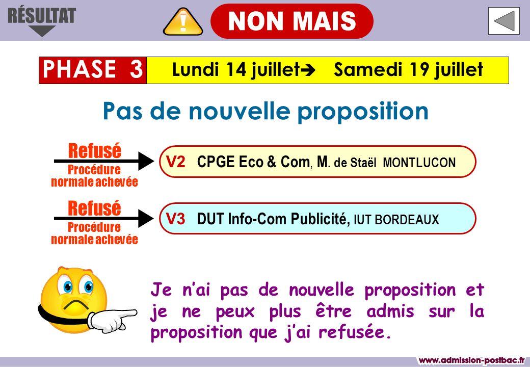 Lundi 14 juillet Samedi 19 juillet PHASE 3 Je nai pas de nouvelle proposition et je ne peux plus être admis sur la proposition que jai refusée. RÉSULT