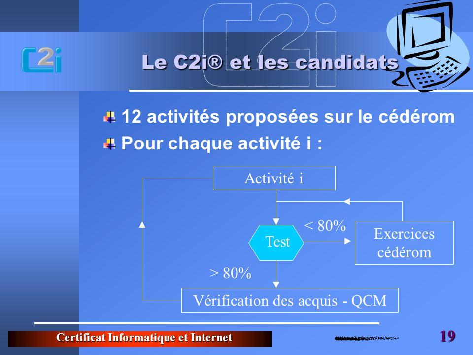 Certificat Informatique et Internet 19 Le C2i® et les candidats 12 activités proposées sur le cédérom Pour chaque activité i : Activité i Exercices cédérom Test Vérification des acquis - QCM < 80% > 80%