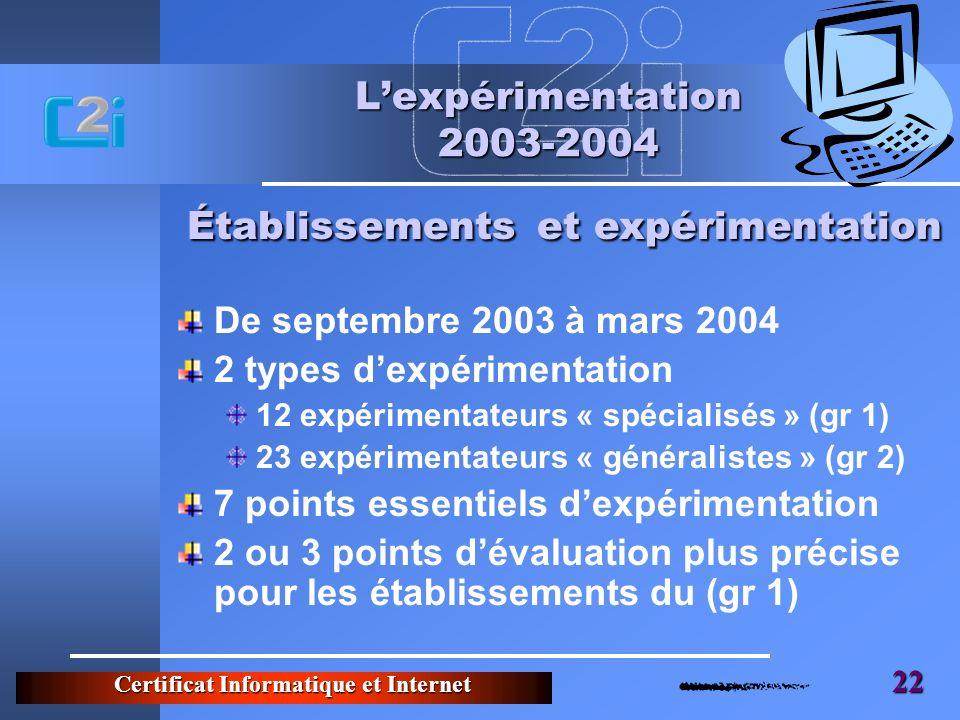 Certificat Informatique et Internet 22 Lexpérimentation 2003-2004 De septembre 2003 à mars 2004 2 types dexpérimentation 12 expérimentateurs « spécialisés » (gr 1) 23 expérimentateurs « généralistes » (gr 2) 7 points essentiels dexpérimentation 2 ou 3 points dévaluation plus précise pour les établissements du (gr 1) Établissements et expérimentation