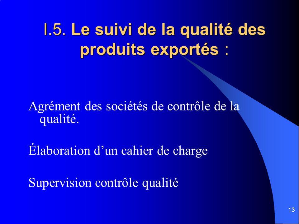 13 I.5. Le suivi de la qualité des produits exportés : Agrément des sociétés de contrôle de la qualité. Élaboration dun cahier de charge Supervision c