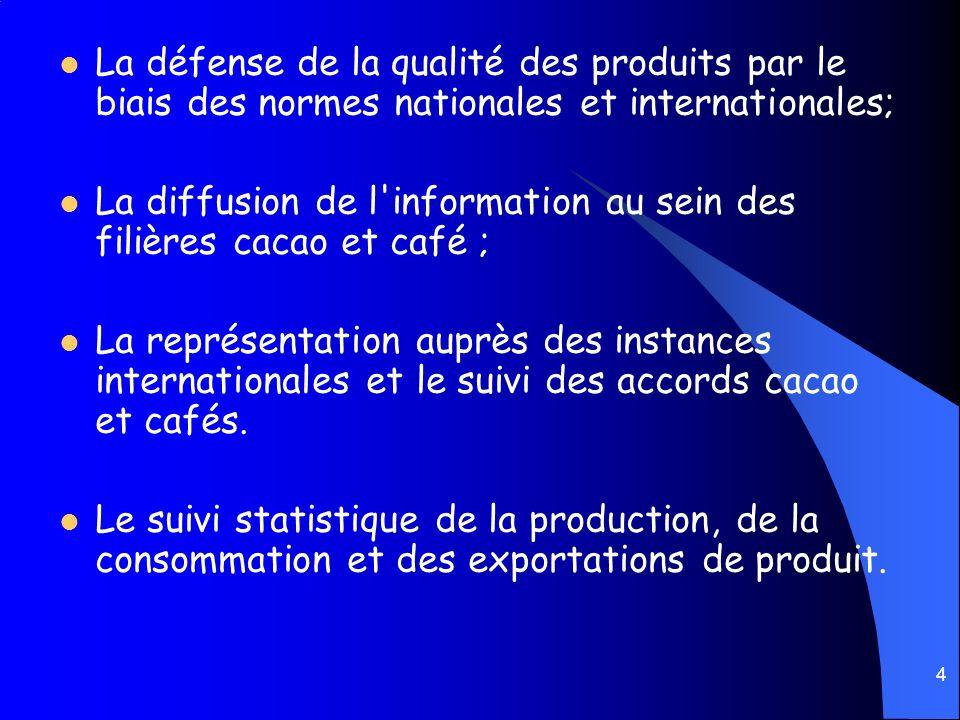 4 La défense de la qualité des produits par le biais des normes nationales et internationales; La diffusion de l'information au sein des filières caca