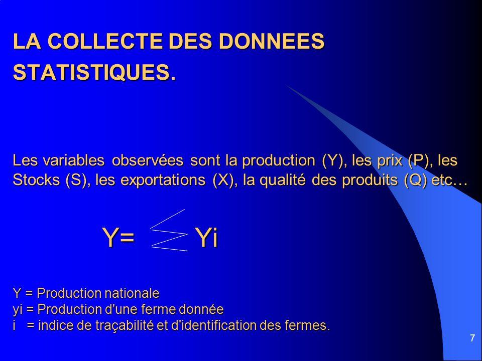 7 LA COLLECTE DES DONNEES STATISTIQUES. Les variables observées sont la production (Y), les prix (P), les Stocks (S), les exportations (X), la qualité