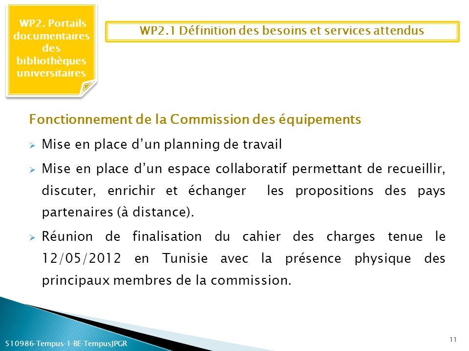 WP2. Portails documentaires des bibliothèques universitaires 11 WP2.1 Définition des besoins et services attendus Fonctionnement de la Commission des