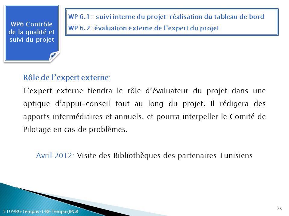 26 WP6 Contrôle de la qualité et suivi du projet Rôle de lexpert externe: Lexpert externe tiendra le rôle dévaluateur du projet dans une optique dappu