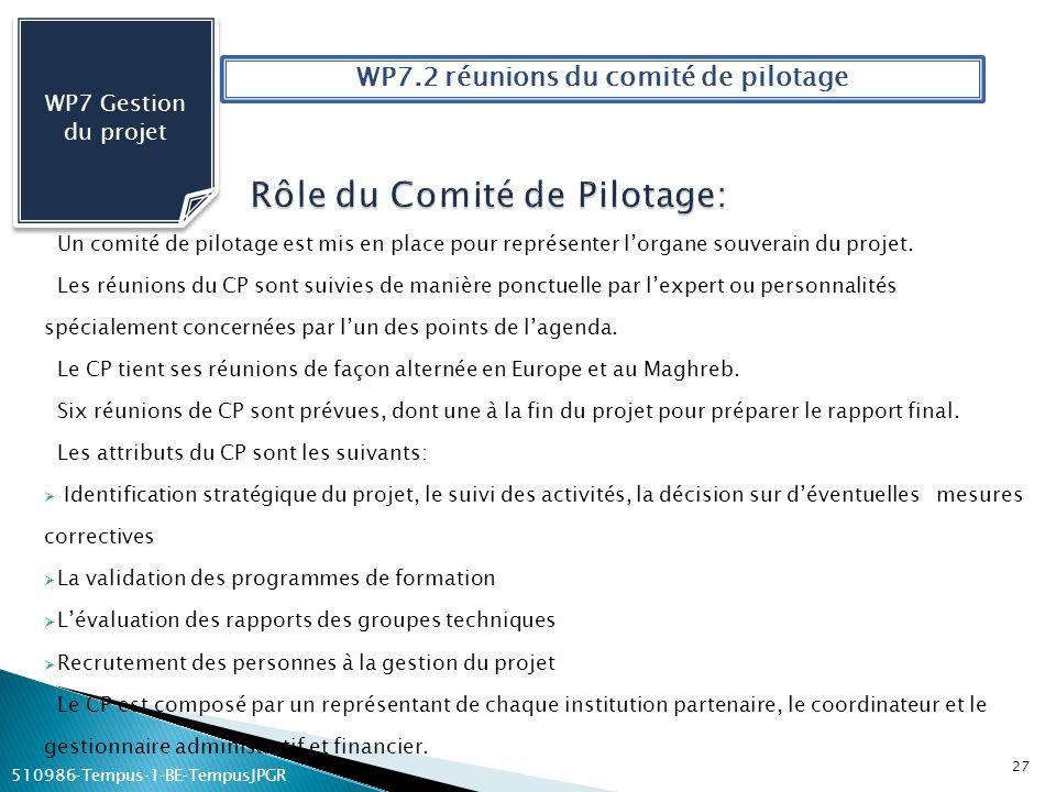 27 WP7 Gestion du projet WP7.2 réunions du comité de pilotage 510986Tempus1BETempusJPGR Un comité de pilotage est mis en place pour représenter lorgan