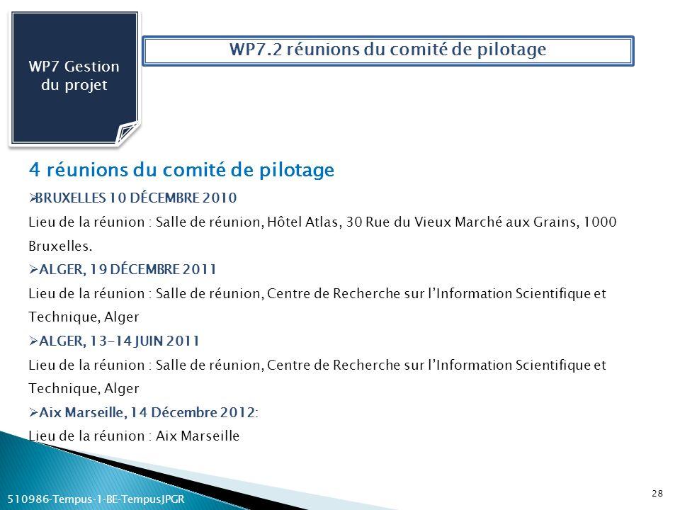 28 WP7 Gestion du projet WP7.2 réunions du comité de pilotage 4 réunions du comité de pilotage BRUXELLES 10 DÉCEMBRE 2010 Lieu de la réunion : Salle d