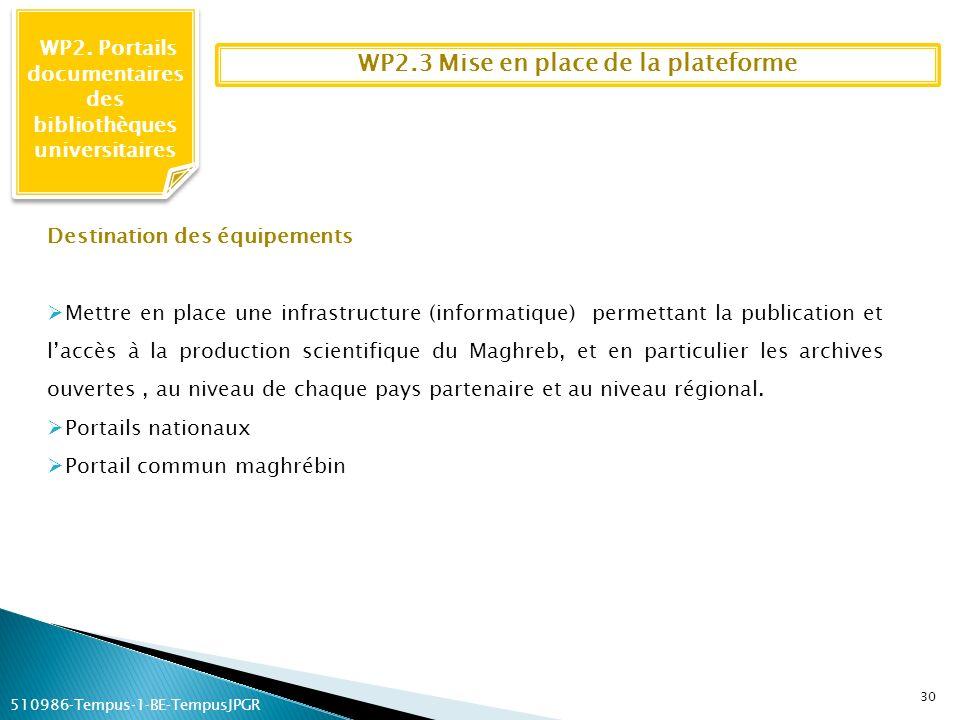 WP2. Portails documentaires des bibliothèques universitaires 30 Destination des équipements Mettre en place une infrastructure (informatique) permetta