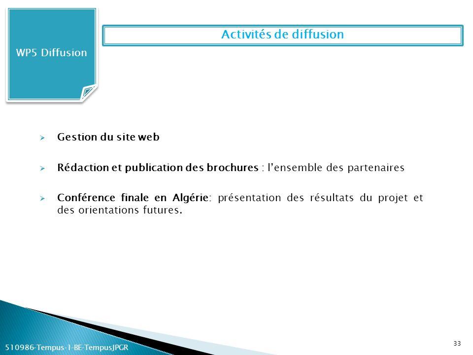 WP5 Diffusion Gestion du site web Rédaction et publication des brochures : lensemble des partenaires Conférence finale en Algérie: présentation des ré