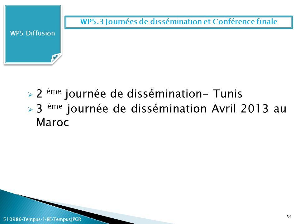 WP5 Diffusion 34 WP5.3 Journées de dissémination et Conférence finale 2 ème journée de dissémination- Tunis 3 ème journée de dissémination Avril 2013