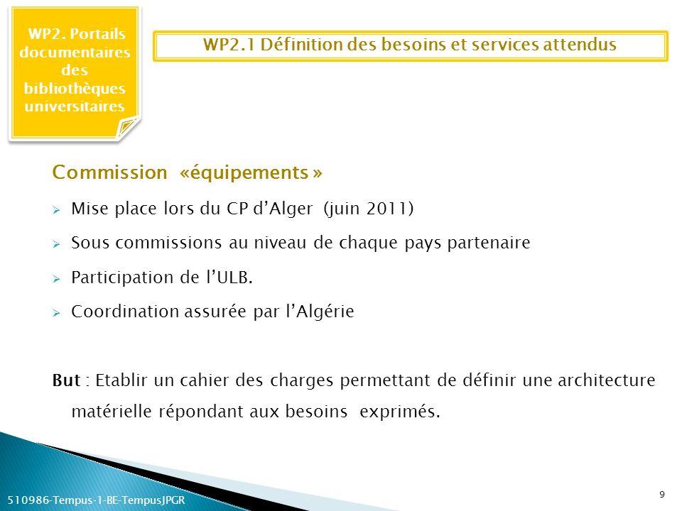 WP2. Portails documentaires des bibliothèques universitaires 9 WP2.1 Définition des besoins et services attendus Commission «équipements » Mise place