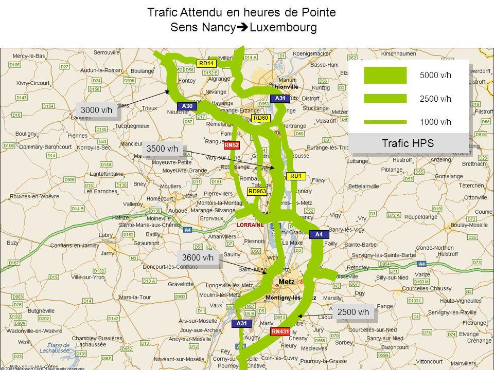 Trafic Attendu en heures de Pointe Sens Nancy Luxembourg 5000 v/h 2500 v/h 1000 v/h Trafic HPS 3600 v/h 3000 v/h 2500 v/h 3500 v/h RN52 RN431 A31 A30