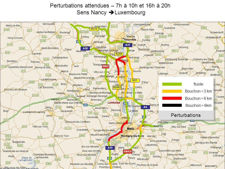 Perturbations attendues – 7h à 10h et 16h à 20h Sens Nancy Luxembourg fluide Bouchon < 3 km Bouchon > 6km Perturbations Bouchon < 6 km RN52 RN431 A31
