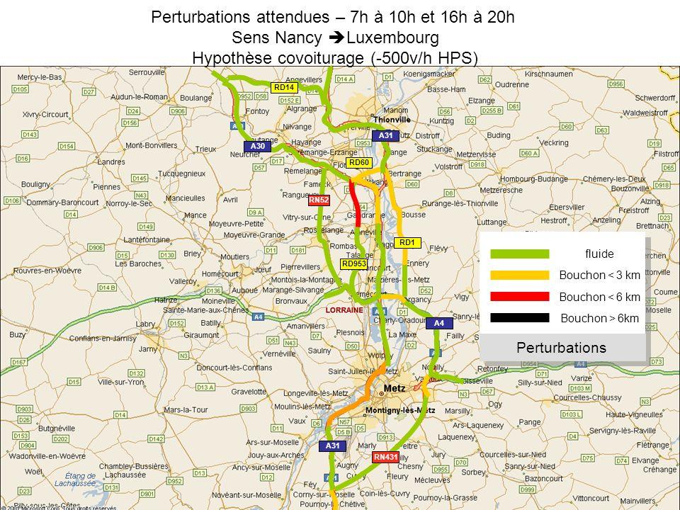 Perturbations attendues – 7h à 10h et 16h à 20h Sens Nancy Luxembourg Hypothèse covoiturage (-500v/h HPS) fluide Bouchon < 3 km Bouchon > 6km Perturba