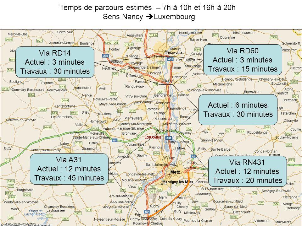 Temps de parcours estimés – 7h à 10h et 16h à 20h Sens Nancy Luxembourg Actuel : 6 minutes Travaux : 30 minutes Via RD60 Actuel : 3 minutes Travaux :