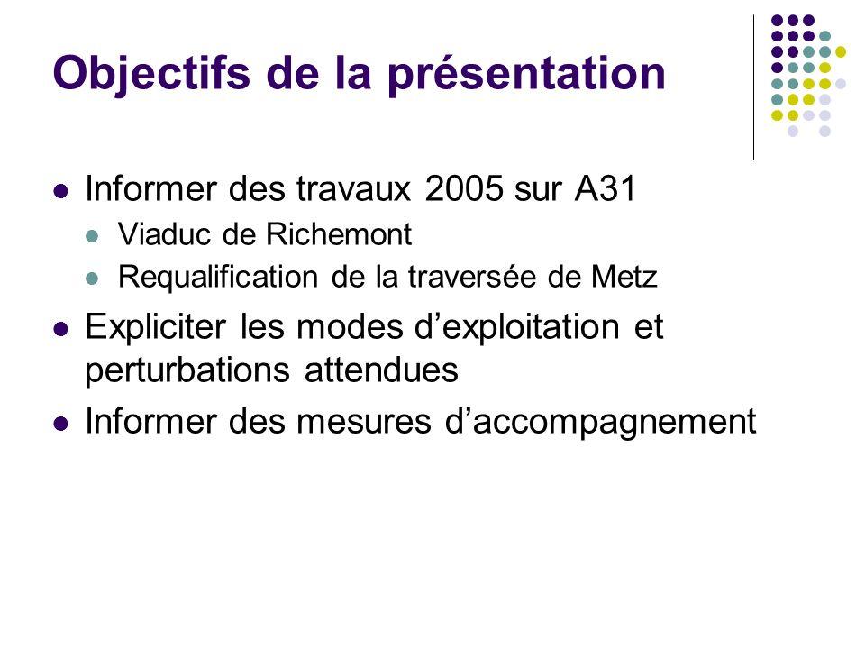 Objectifs de la présentation Informer des travaux 2005 sur A31 Viaduc de Richemont Requalification de la traversée de Metz Expliciter les modes dexplo