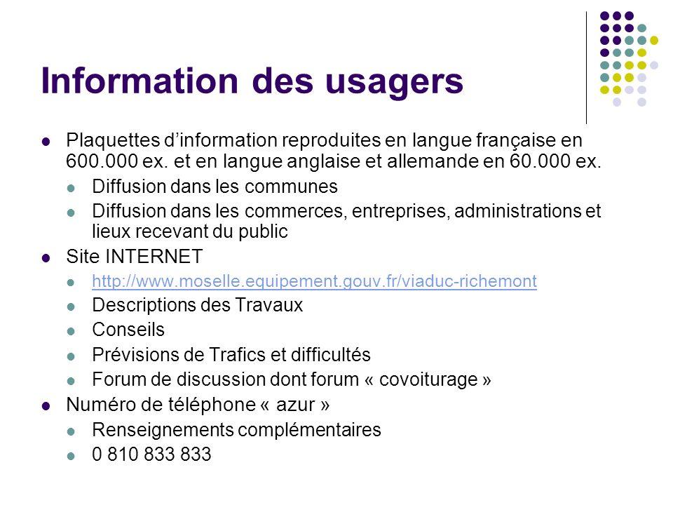 Information des usagers Plaquettes dinformation reproduites en langue française en 600.000 ex. et en langue anglaise et allemande en 60.000 ex. Diffus