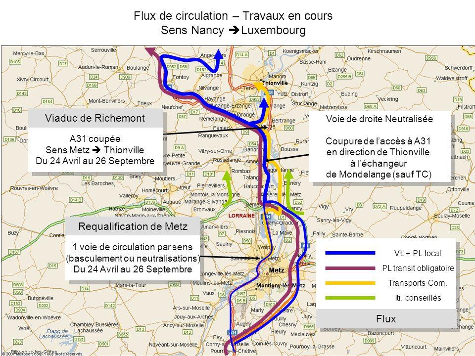 VL + PL local PL transit obligatoire Iti. conseillés Flux Transports Com. Flux de circulation – Travaux en cours Sens Nancy Luxembourg A31 coupée Sens