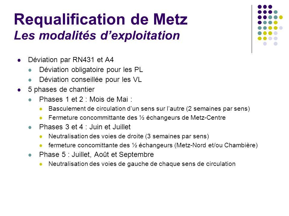 Requalification de Metz Les modalités dexploitation Déviation par RN431 et A4 Déviation obligatoire pour les PL Déviation conseillée pour les VL 5 pha