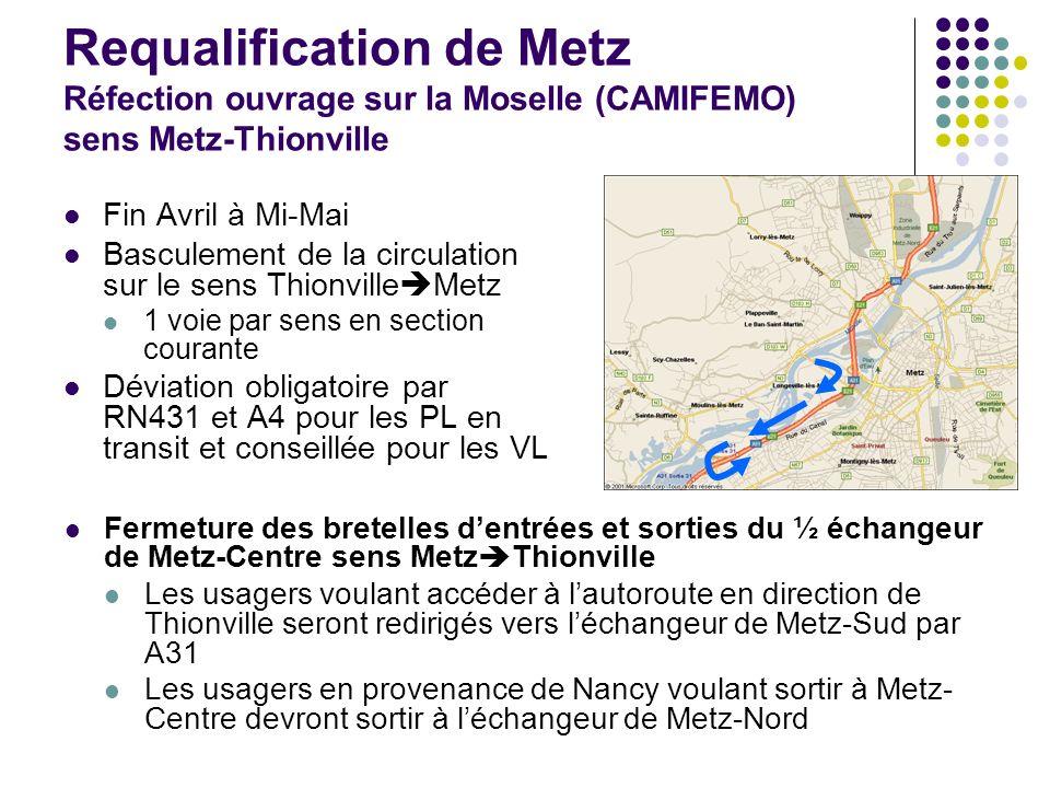 Requalification de Metz Réfection ouvrage sur la Moselle (CAMIFEMO) sens Thionville-Metz Mi Mai à Fin Mai Basculement de la circulation sur le sens Metz Thionville 1 voie par sens en section courante Déviation obligatoire par RN431 et A4 pour les PL en transit et conseillée pour les VL Fermeture des bretelles dentrées et sorties du ½ échangeur de Metz-Centre sens Thionville Metz Les usagers voulant accéder à lautoroute en direction de Nancy seront redirigés par A31, vers léchangeur de Metz- Nord ou La Maxe Les usagers en provenance de Thionville voulant sortir à Metz-Centre devront sortir ou faire demi-tour à léchangeur de Metz-Sud