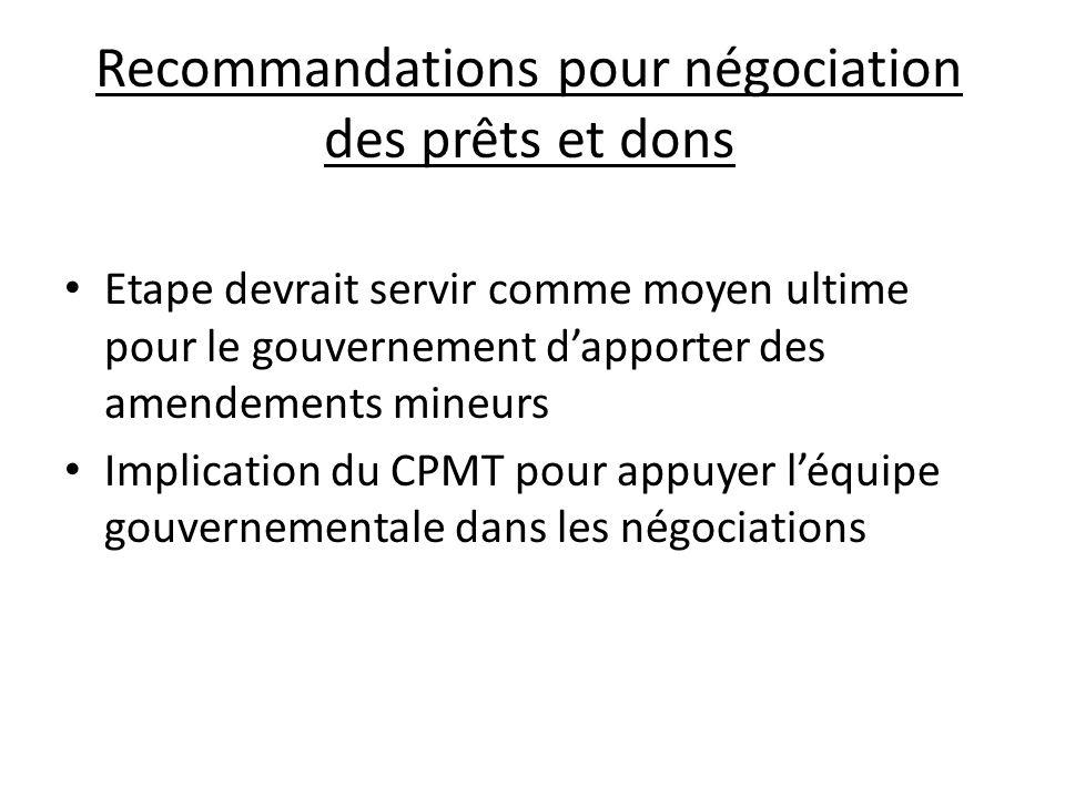 Recommandations pour négociation des prêts et dons Etape devrait servir comme moyen ultime pour le gouvernement dapporter des amendements mineurs Implication du CPMT pour appuyer léquipe gouvernementale dans les négociations