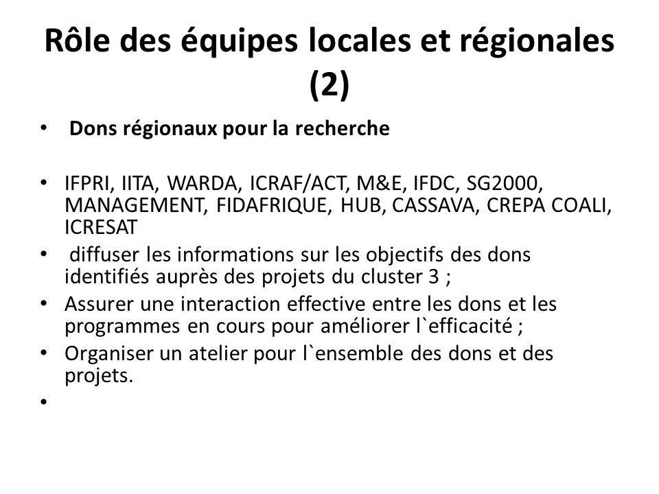 Rôle des équipes locales et régionales (2) Dons régionaux pour la recherche IFPRI, IITA, WARDA, ICRAF/ACT, M&E, IFDC, SG2000, MANAGEMENT, FIDAFRIQUE, HUB, CASSAVA, CREPA COALI, ICRESAT diffuser les informations sur les objectifs des dons identifiés auprès des projets du cluster 3 ; Assurer une interaction effective entre les dons et les programmes en cours pour améliorer l`efficacité ; Organiser un atelier pour l`ensemble des dons et des projets.