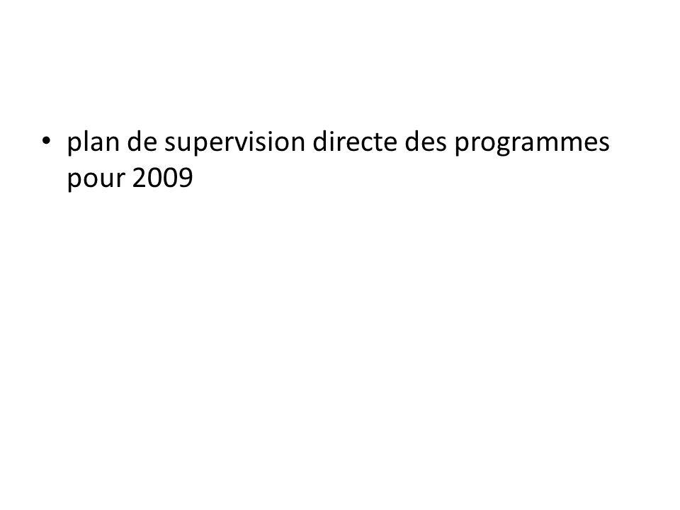 plan de supervision directe des programmes pour 2009